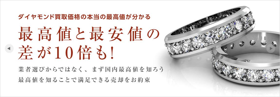 ダイヤモンド・マーケット・リサーチ